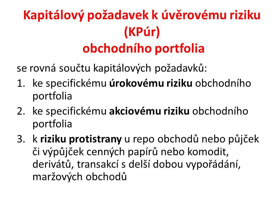 Kapitálový požadavek k úvěrovému riziku (KPúr) obchodního portfolia