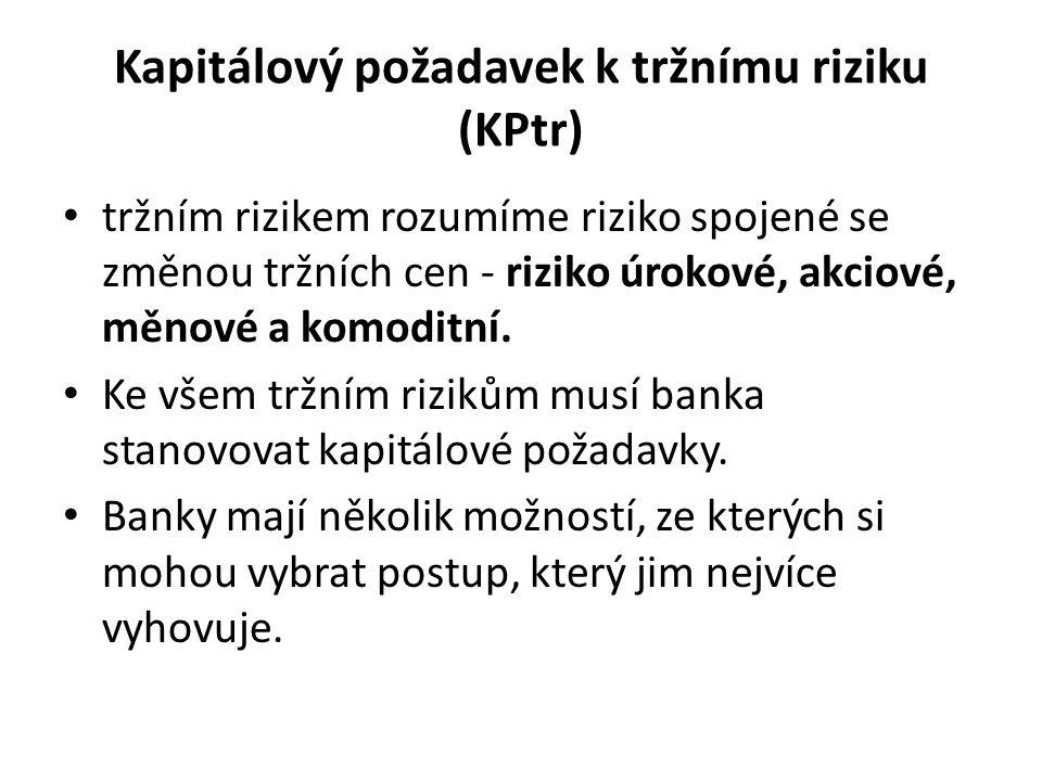 Kapitálový požadavek k tržnímu riziku (KPtr)