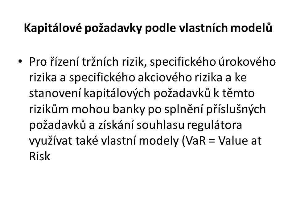 Kapitálové požadavky podle vlastních modelů