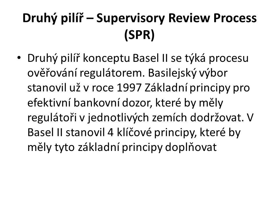 Druhý pilíř – Supervisory Review Process (SPR)