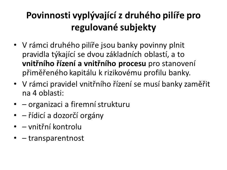 Povinnosti vyplývající z druhého pilíře pro regulované subjekty
