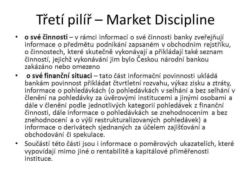 Třetí pilíř – Market Discipline