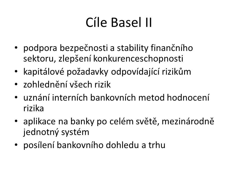 Cíle Basel II podpora bezpečnosti a stability finančního sektoru, zlepšení konkurenceschopnosti. kapitálové požadavky odpovídající rizikům.