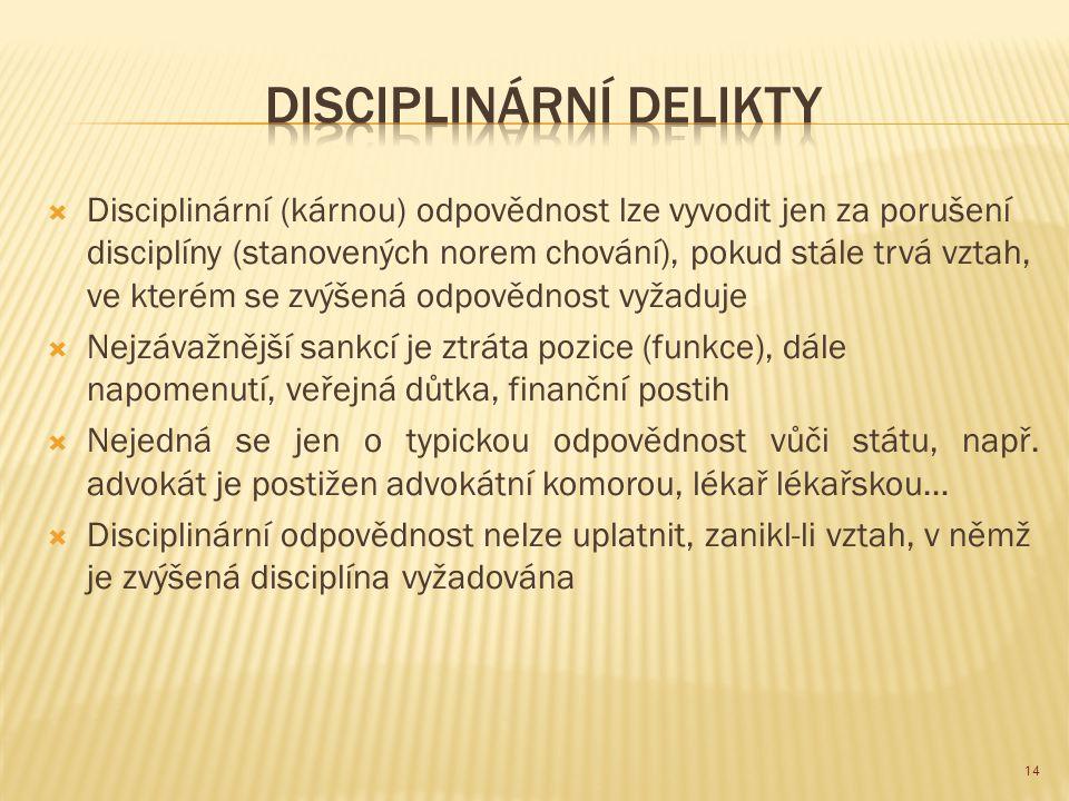Disciplinární delikty
