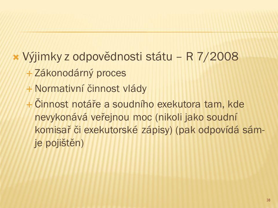 Výjimky z odpovědnosti státu – R 7/2008