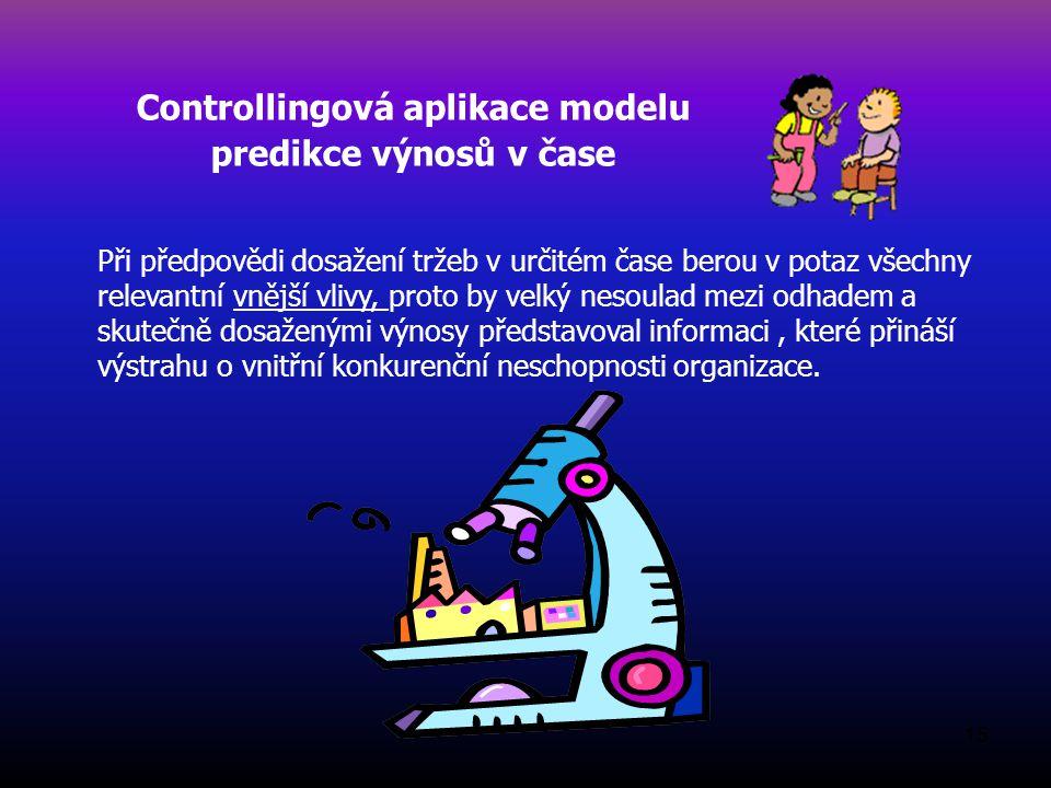 Controllingová aplikace modelu predikce výnosů v čase