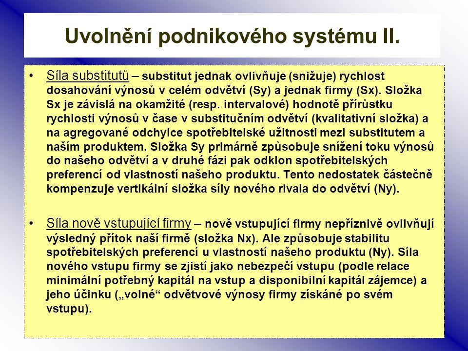 Uvolnění podnikového systému II.