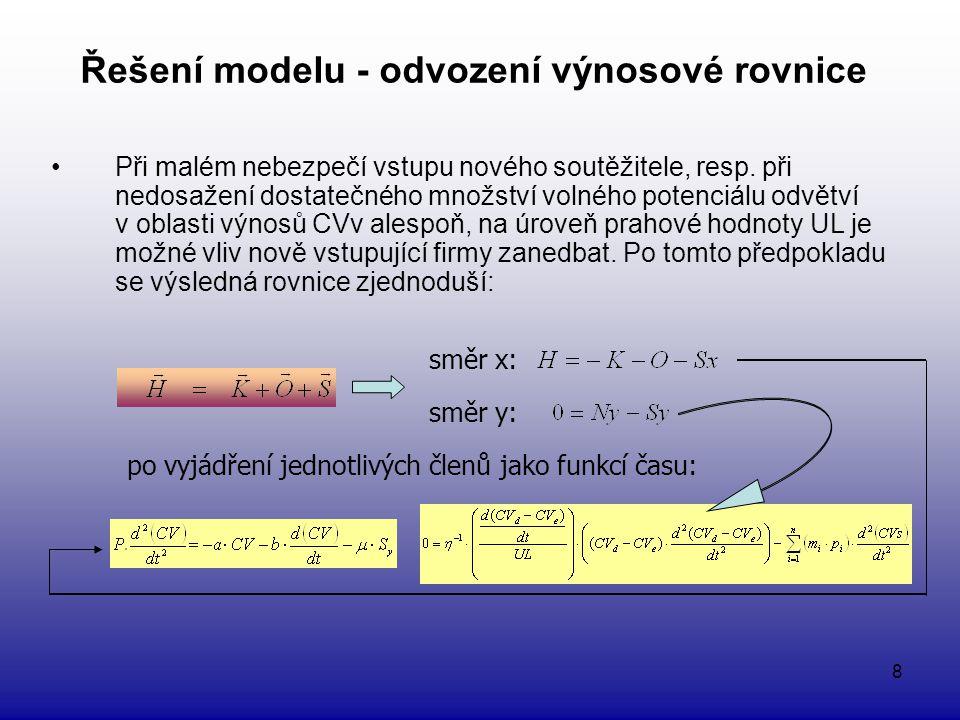Řešení modelu - odvození výnosové rovnice