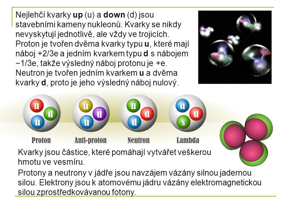Nejlehčí kvarky up (u) a down (d) jsou stavebními kameny nukleonů