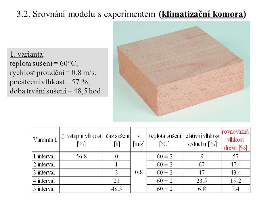 3.2. Srovnání modelu s experimentem (klimatizační komora)