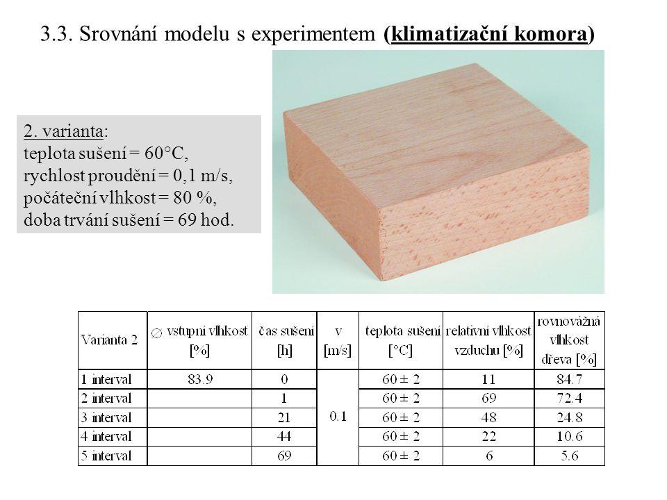 3.3. Srovnání modelu s experimentem (klimatizační komora)