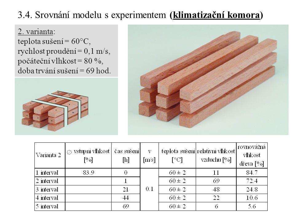 3.4. Srovnání modelu s experimentem (klimatizační komora)