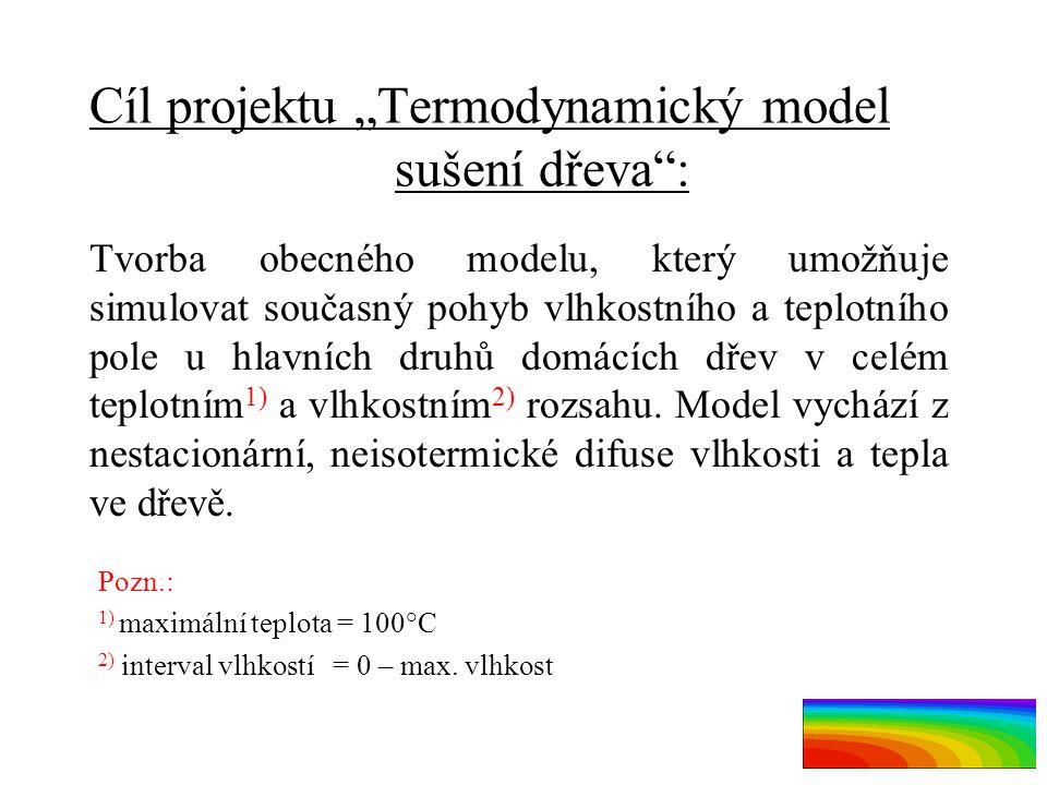 """Cíl projektu """"Termodynamický model sušení dřeva :"""