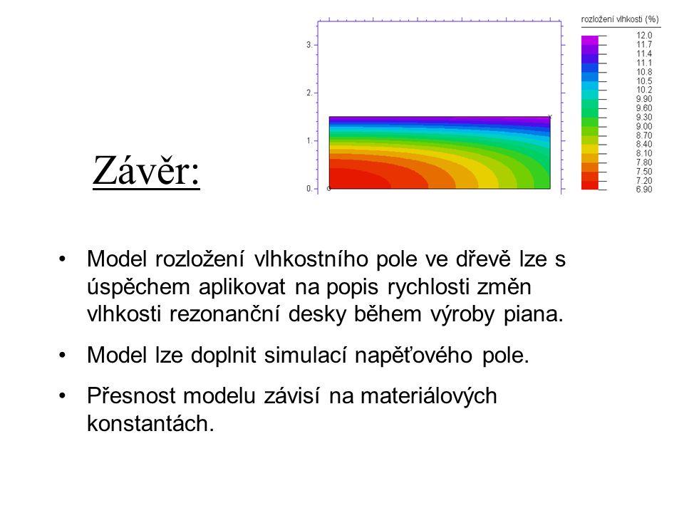 Závěr: Model rozložení vlhkostního pole ve dřevě lze s úspěchem aplikovat na popis rychlosti změn vlhkosti rezonanční desky během výroby piana.