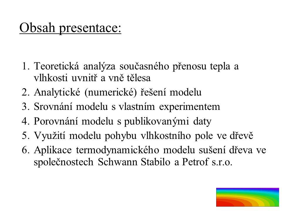 Obsah presentace: Teoretická analýza současného přenosu tepla a vlhkosti uvnitř a vně tělesa. Analytické (numerické) řešení modelu.