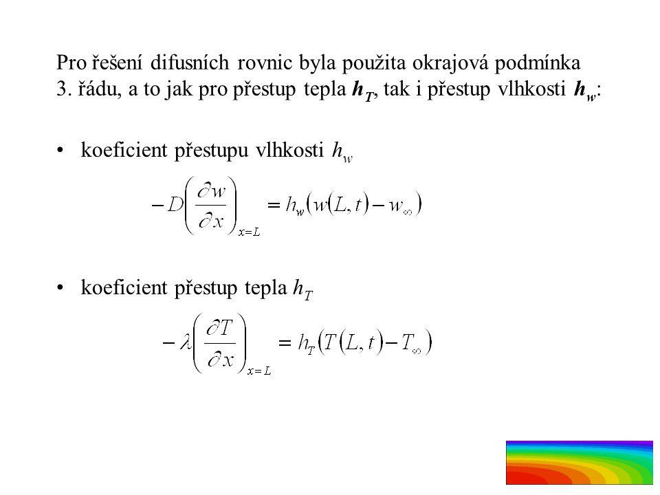 Pro řešení difusních rovnic byla použita okrajová podmínka 3