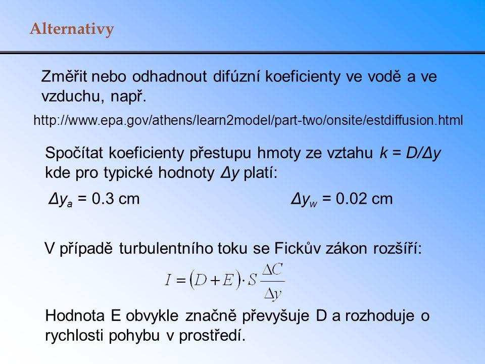 Změřit nebo odhadnout difúzní koeficienty ve vodě a ve vzduchu, např.