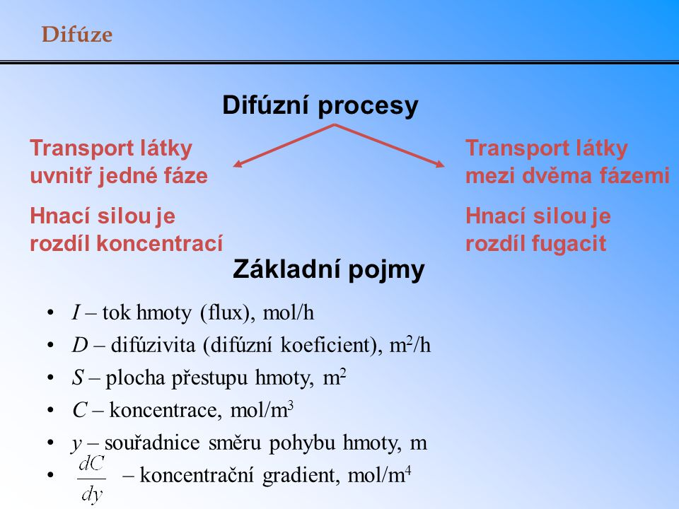 Difúzní procesy Základní pojmy