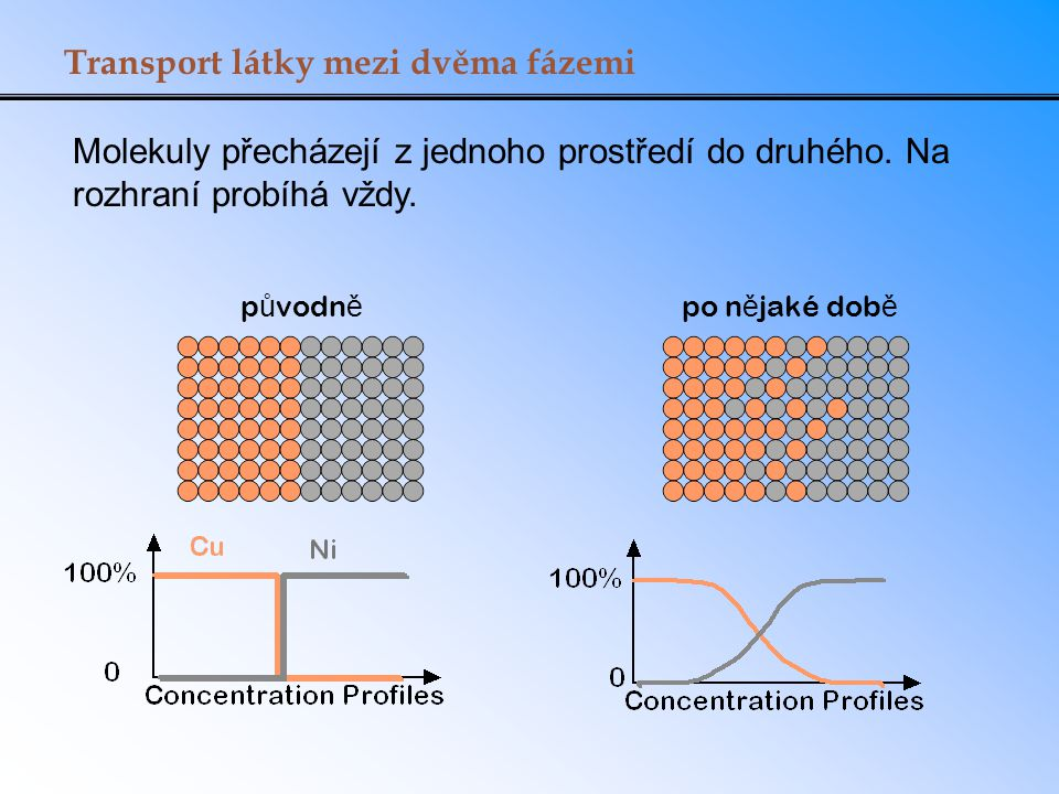 Transport látky mezi dvěma fázemi