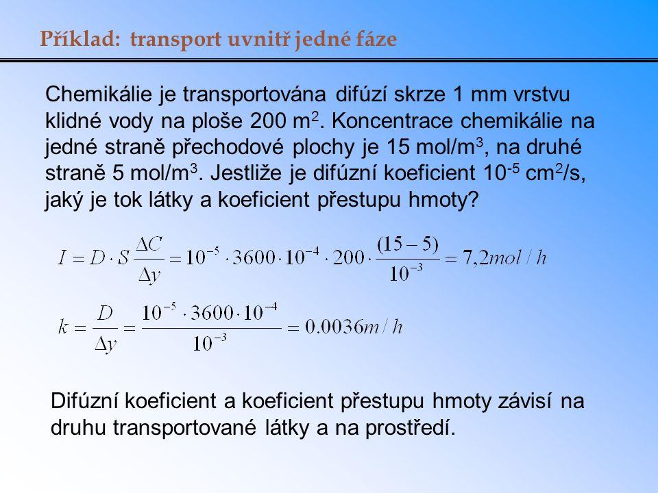 Příklad: transport uvnitř jedné fáze