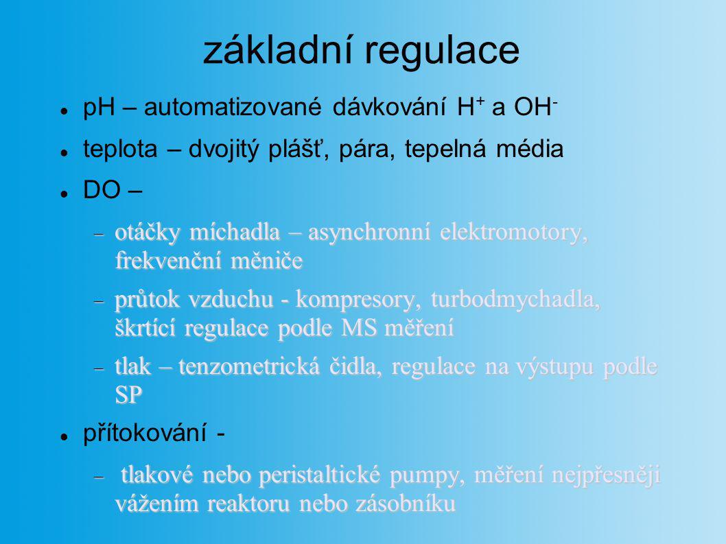 základní regulace pH – automatizované dávkování H+ a OH-