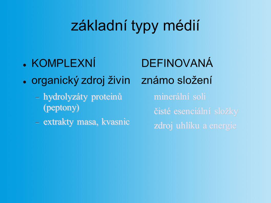 základní typy médií KOMPLEXNÍ organický zdroj živin DEFINOVANÁ