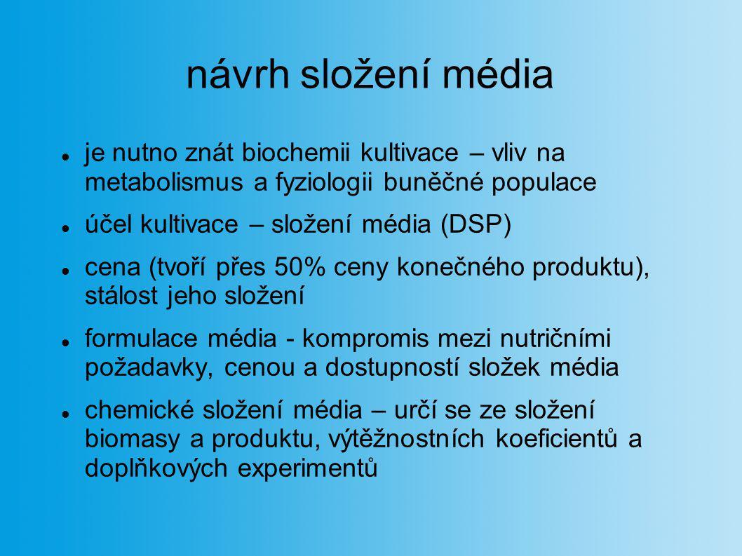 návrh složení média je nutno znát biochemii kultivace – vliv na metabolismus a fyziologii buněčné populace.