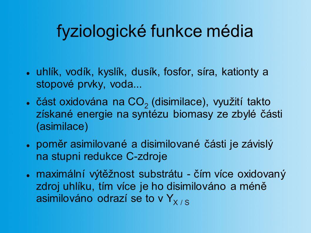 fyziologické funkce média