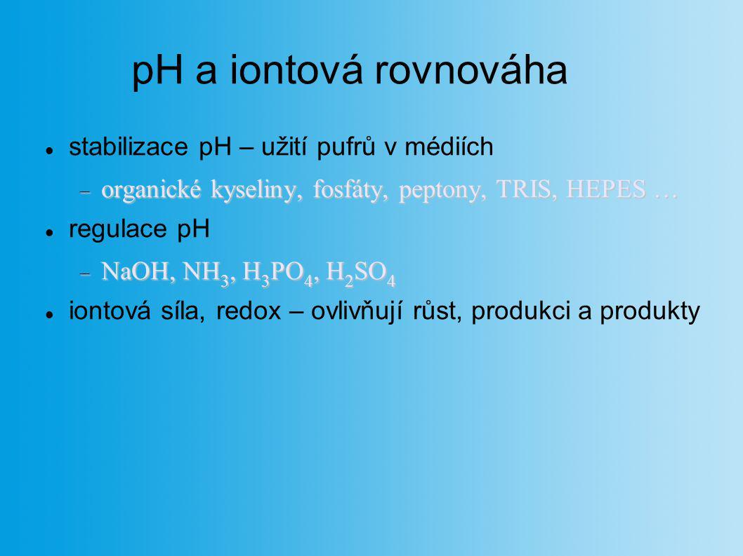 pH a iontová rovnováha stabilizace pH – užití pufrů v médiích