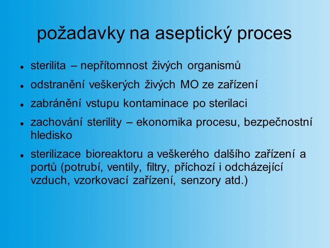 požadavky na aseptický proces