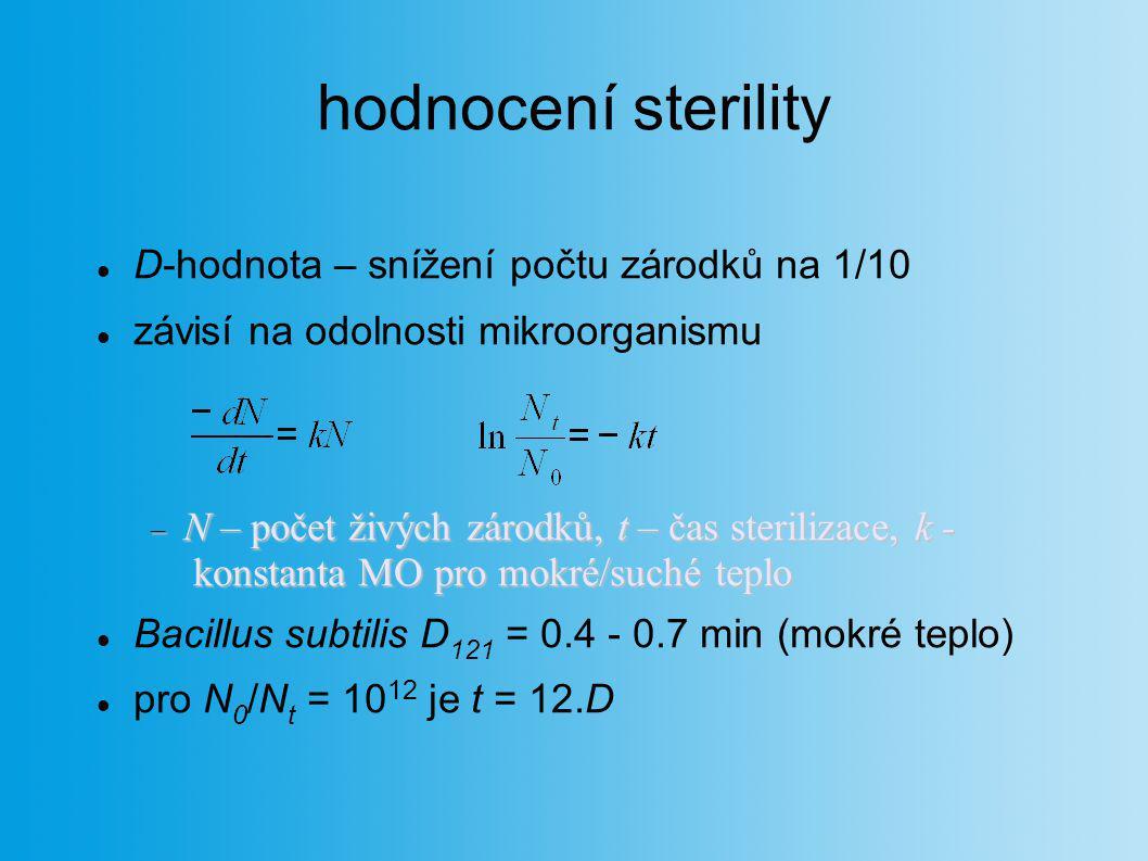 hodnocení sterility D-hodnota – snížení počtu zárodků na 1/10