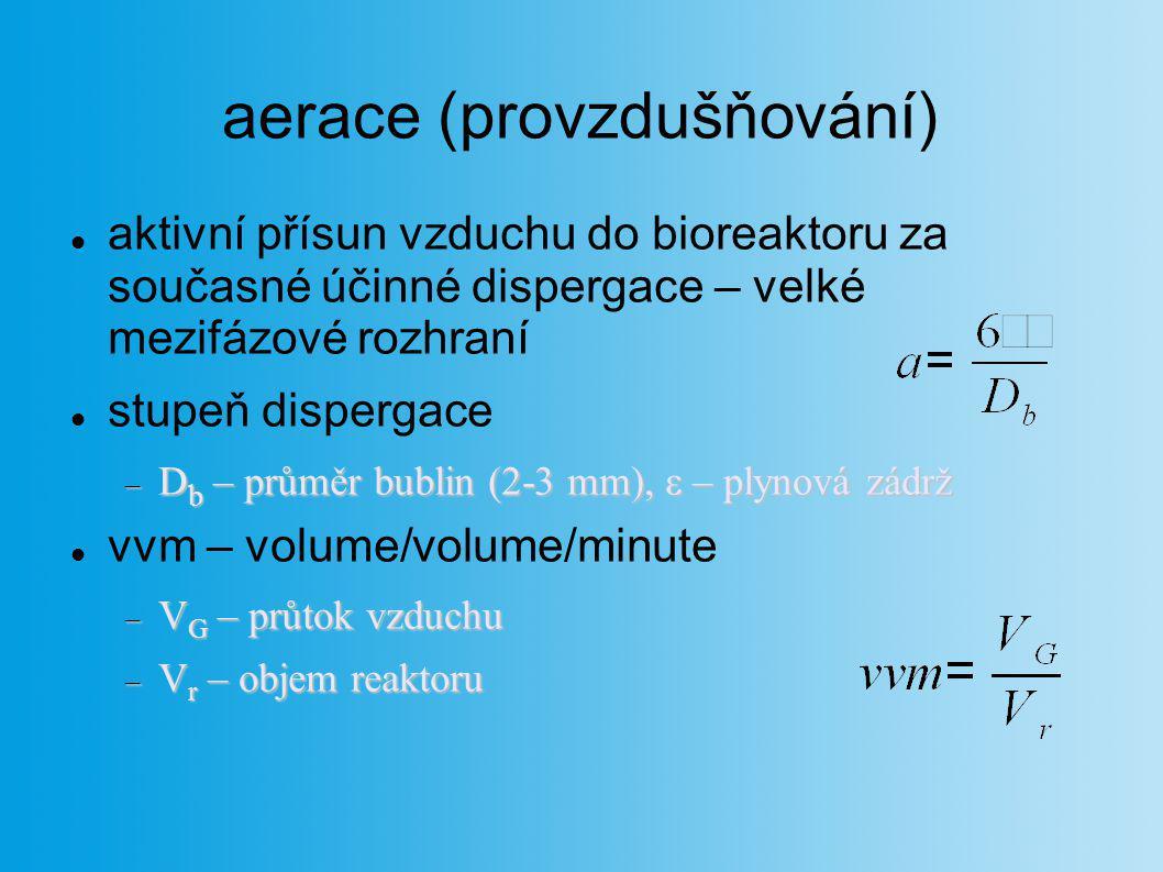 aerace (provzdušňování)