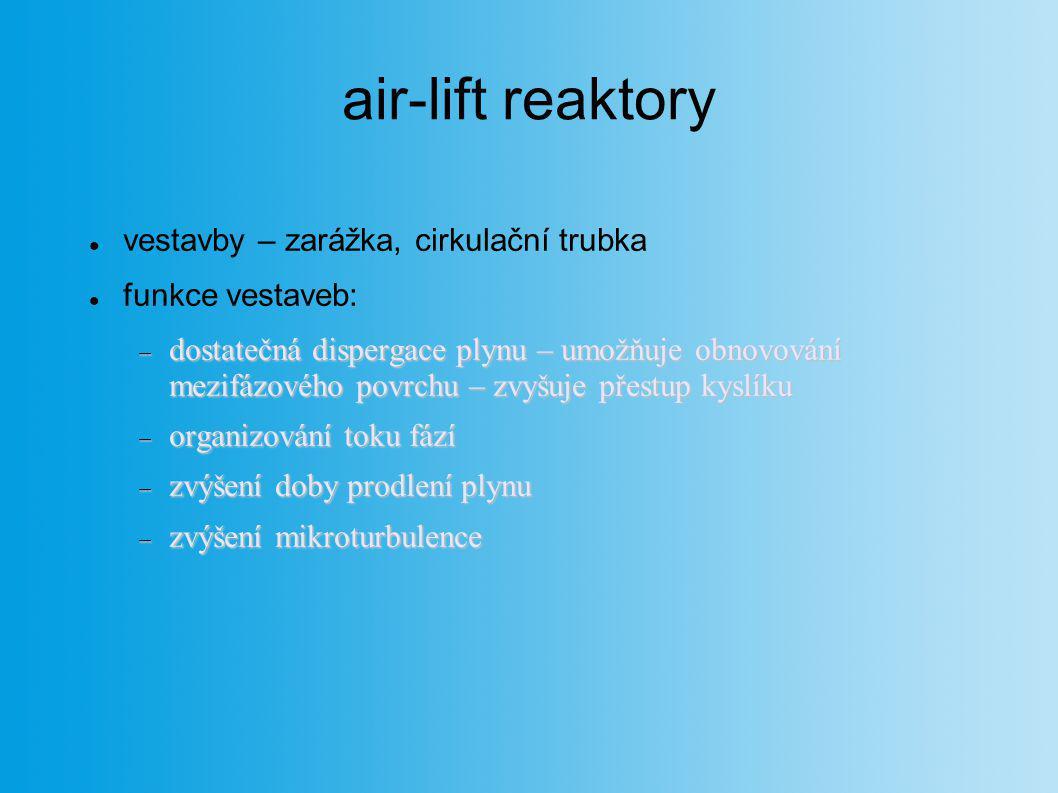 air-lift reaktory vestavby – zarážka, cirkulační trubka
