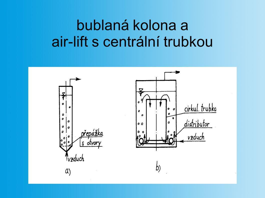 bublaná kolona a air-lift s centrální trubkou