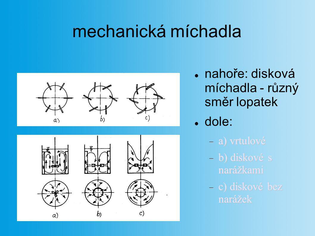 mechanická míchadla nahoře: disková míchadla - různý směr lopatek