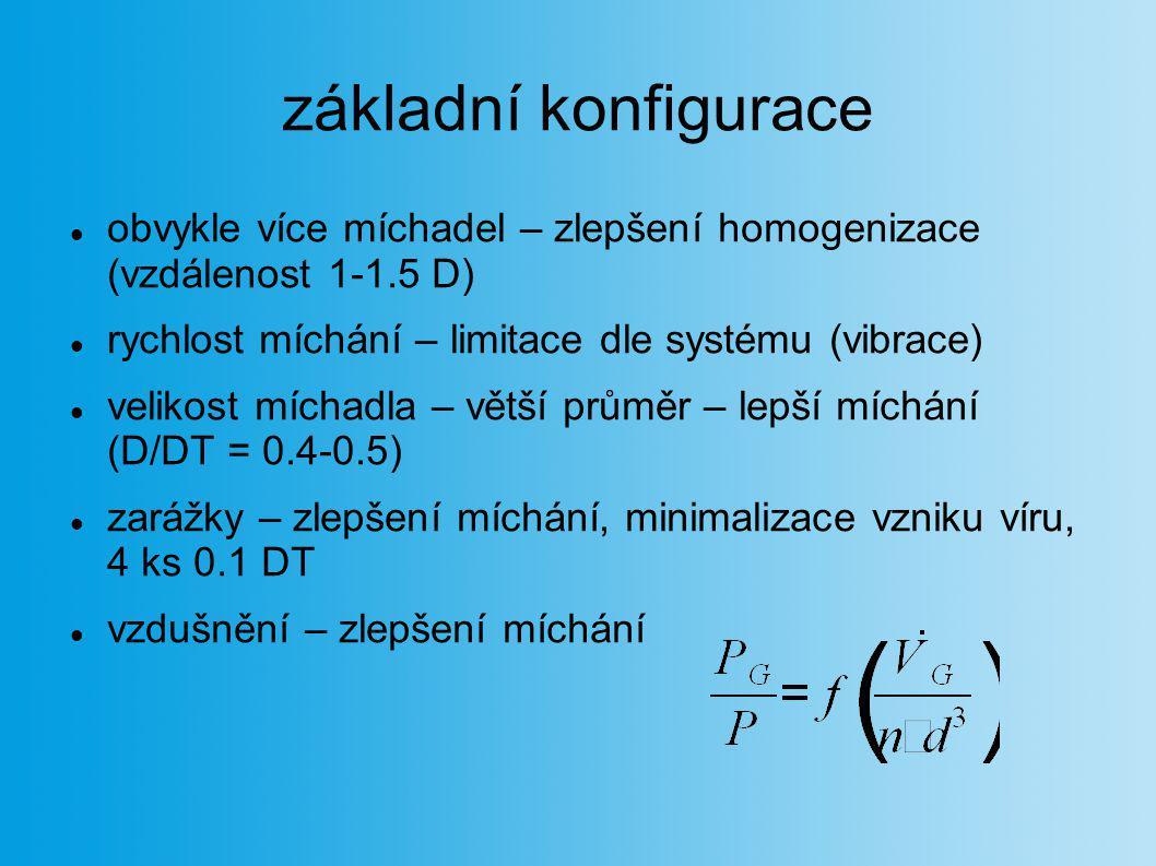 základní konfigurace obvykle více míchadel – zlepšení homogenizace (vzdálenost 1-1.5 D) rychlost míchání – limitace dle systému (vibrace)