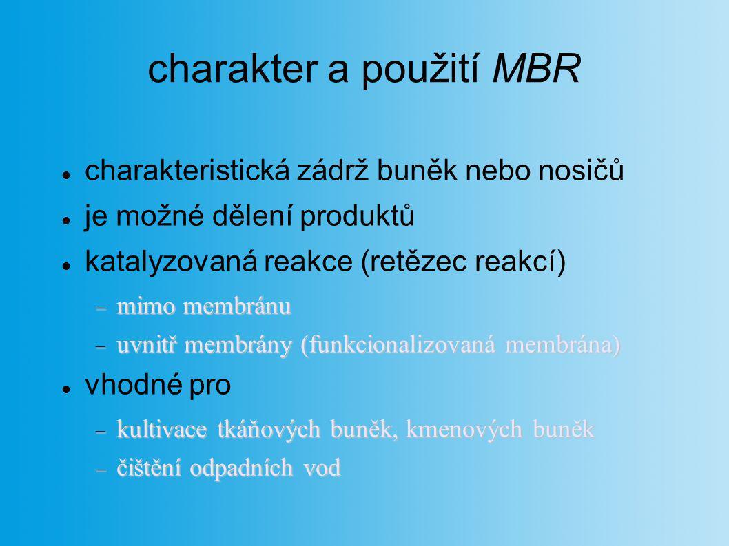 charakter a použití MBR
