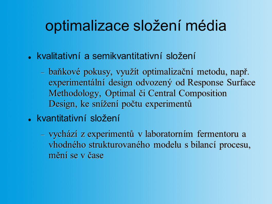 optimalizace složení média