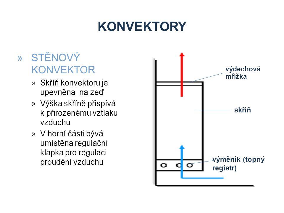 KONVEKTORY STĚNOVÝ KONVEKTOR Skříň konvektoru je upevněna na zeď