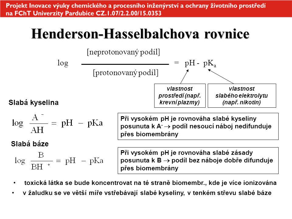 prostředí (např. krevní plazmy) slabého elektrolytu (např. nikotin)