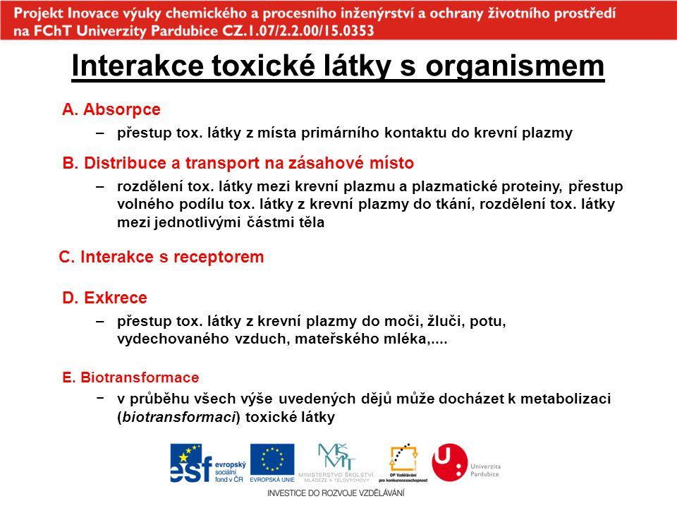 Interakce toxické látky s organismem