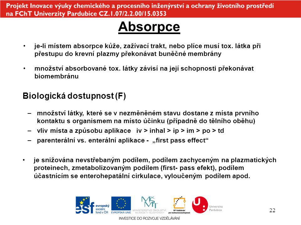 Absorpce Biologická dostupnost (F)