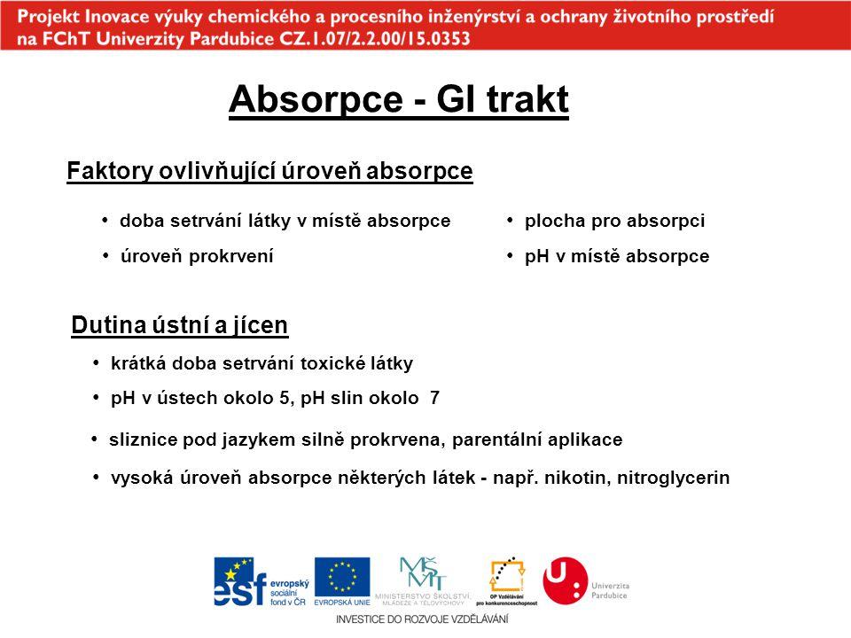 Absorpce - GI trakt Faktory ovlivňující úroveň absorpce