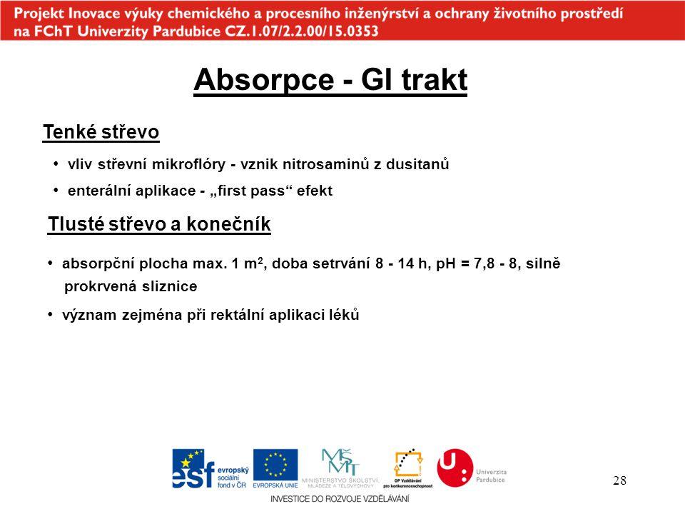 Absorpce - GI trakt Tenké střevo Tlusté střevo a konečník
