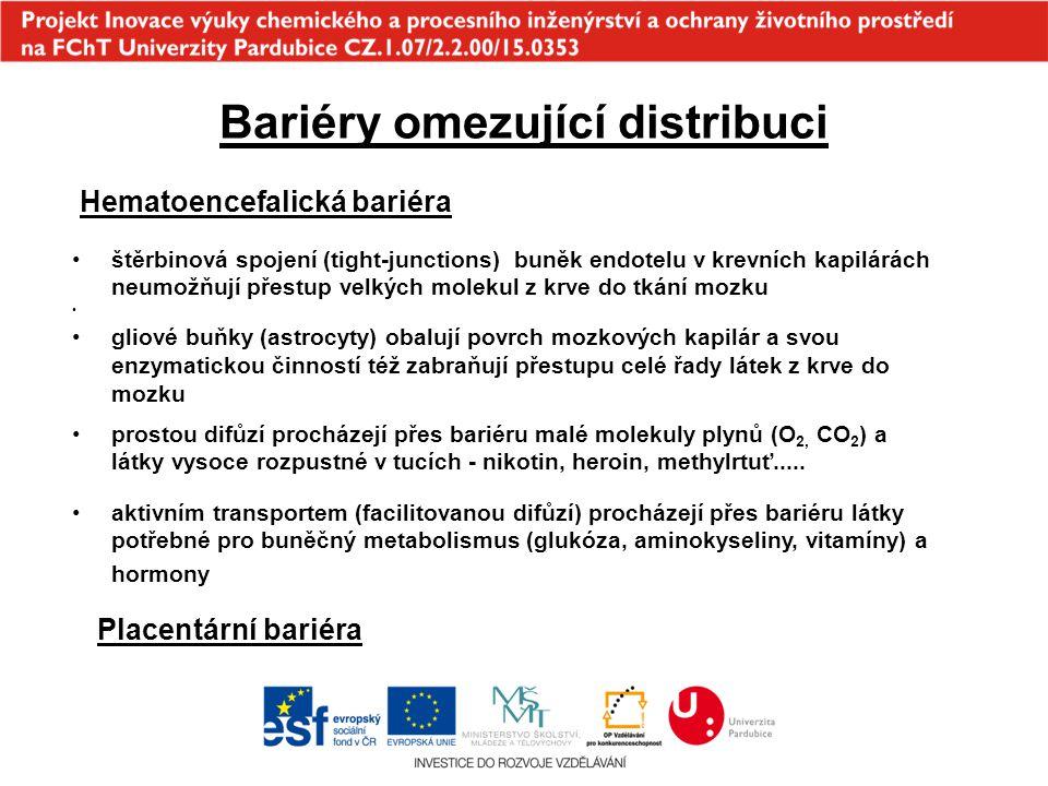 Bariéry omezující distribuci