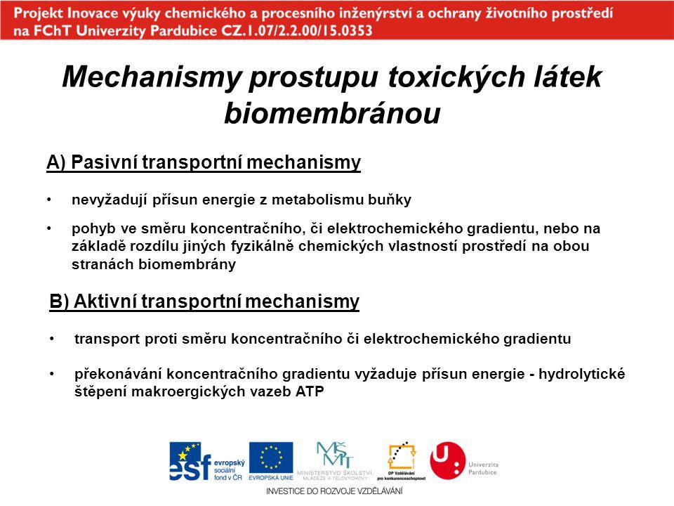 Mechanismy prostupu toxických látek biomembránou