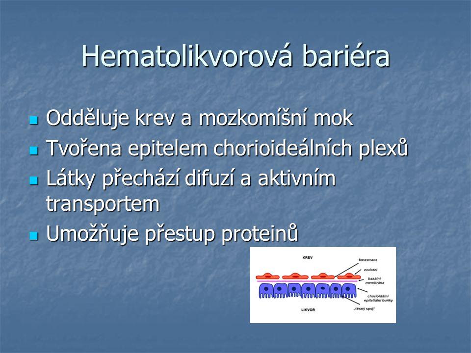 Hematolikvorová bariéra