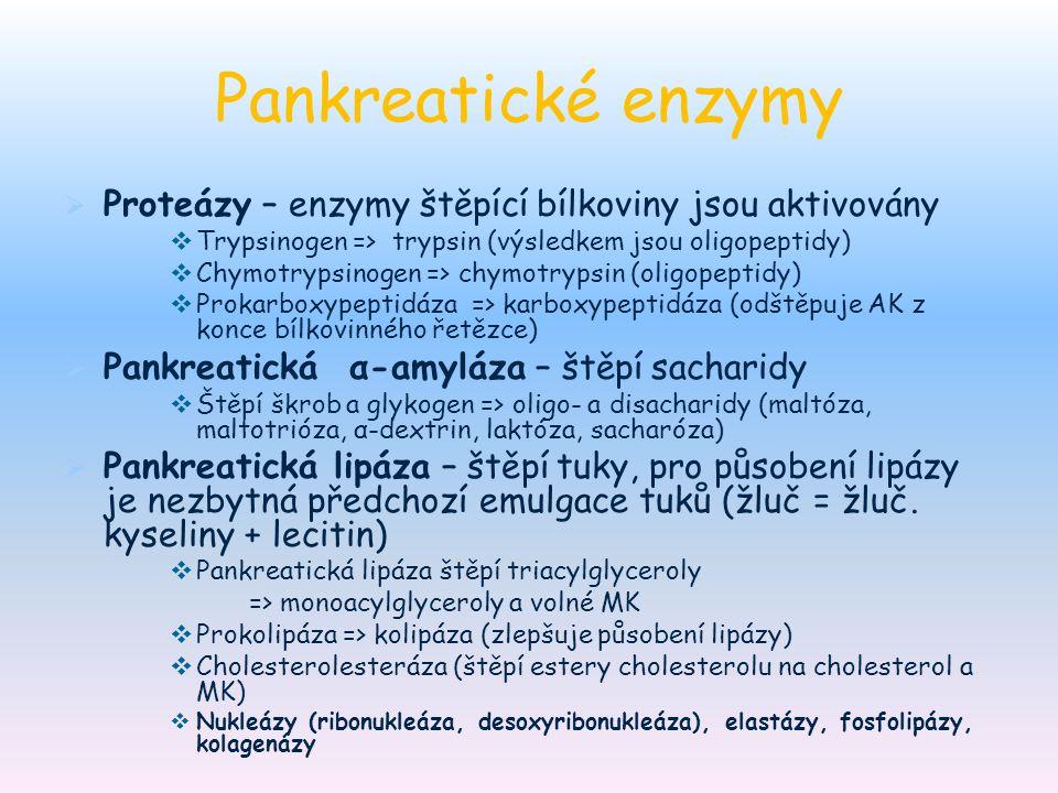 Pankreatické enzymy Proteázy – enzymy štěpící bílkoviny jsou aktivovány. Trypsinogen => trypsin (výsledkem jsou oligopeptidy)
