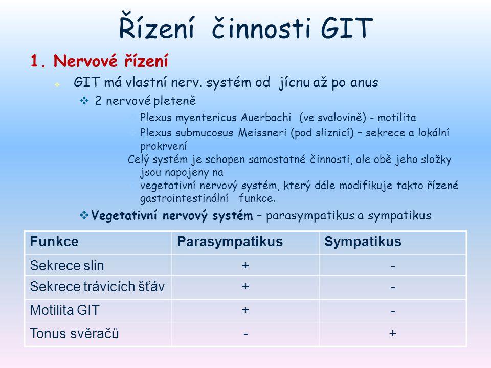 Řízení činnosti GIT 1. Nervové řízení