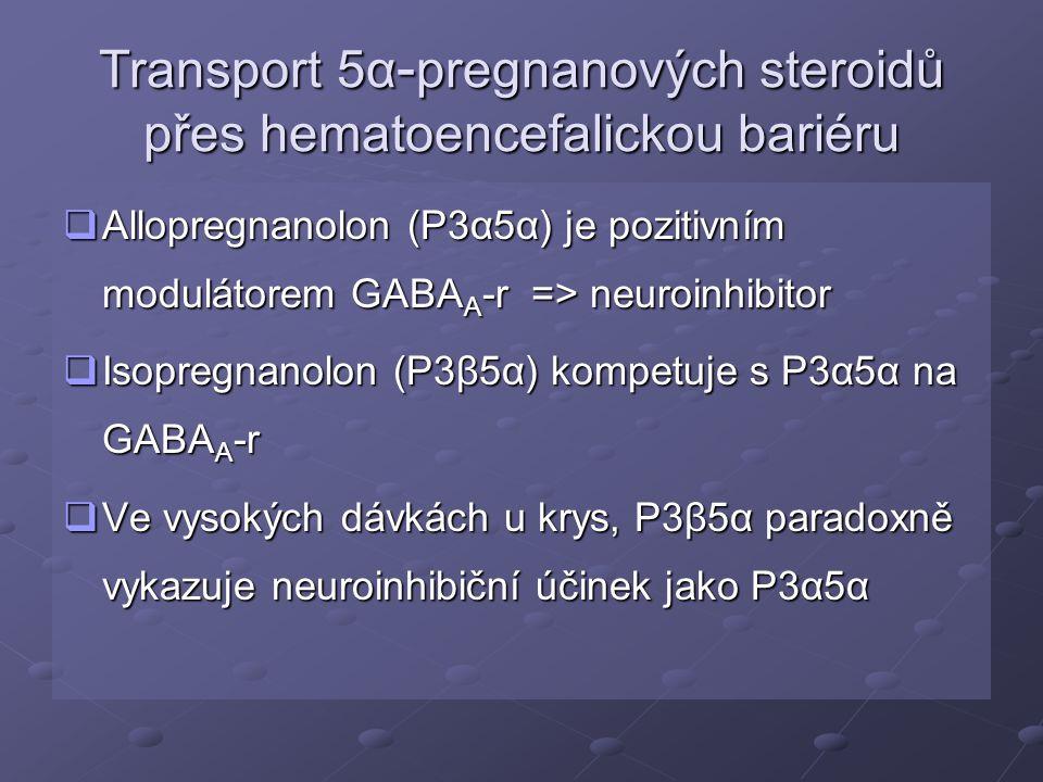 Transport 5α-pregnanových steroidů přes hematoencefalickou bariéru